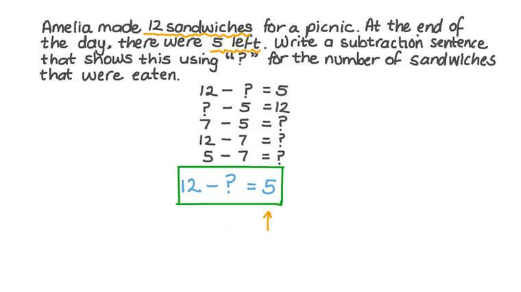 Writing Subtraction Equations with an Unknown for Word Problems with Numbers up to 20