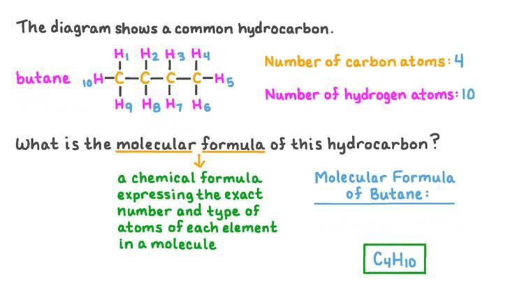Déterminer la formule moléculaire d'un hydrocarbure à partir de sa formule développée