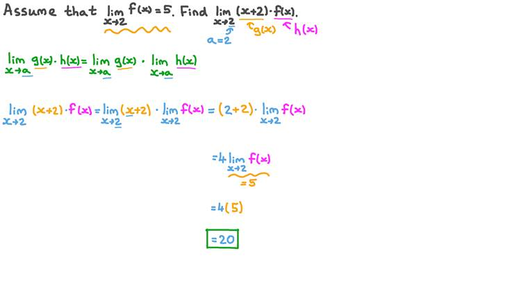 Finding the Limit of a Product of Two Functions