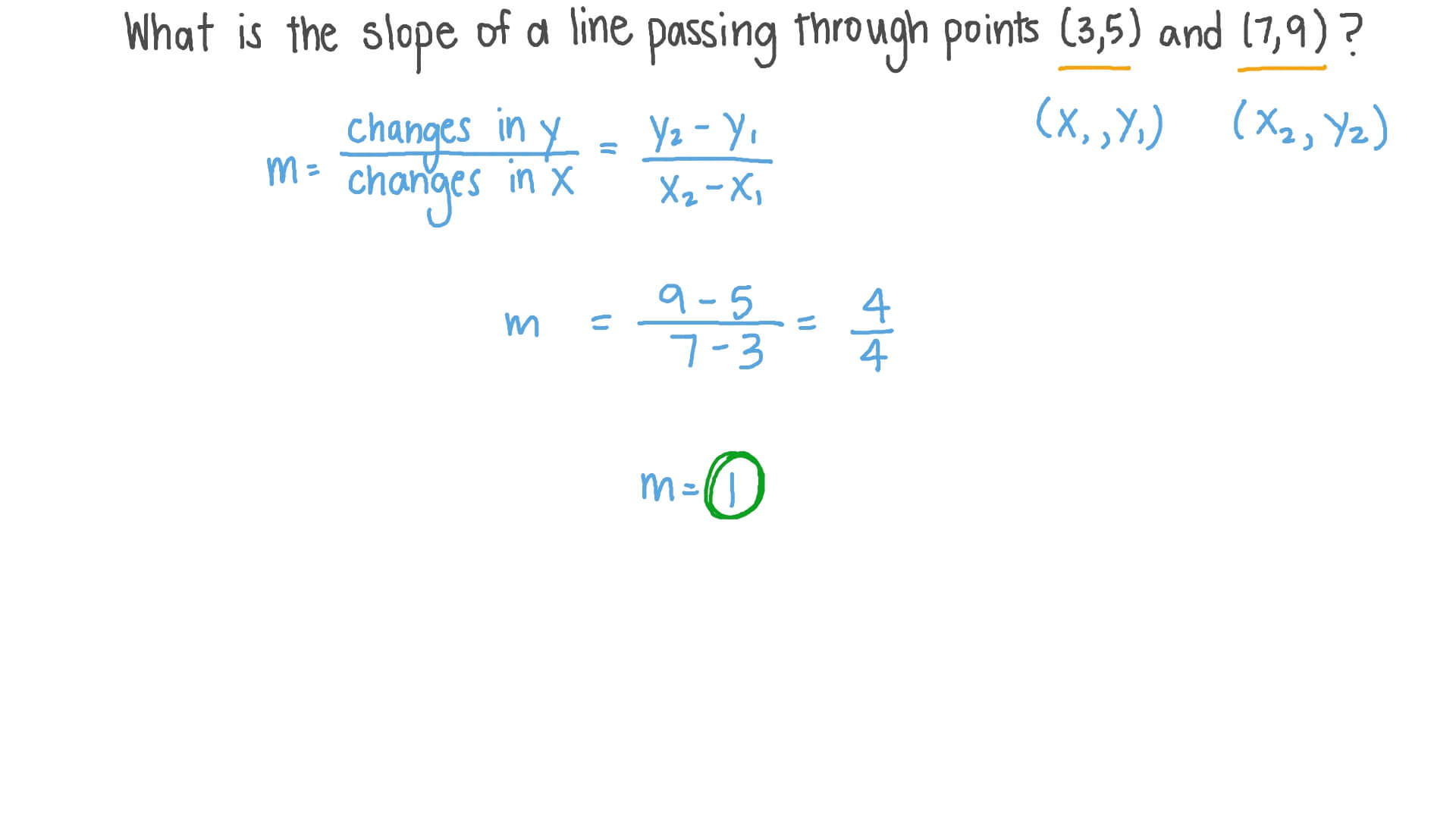 slope intercept form for a line passing through two points  Finding the Slope of a Line Passing through Two Points