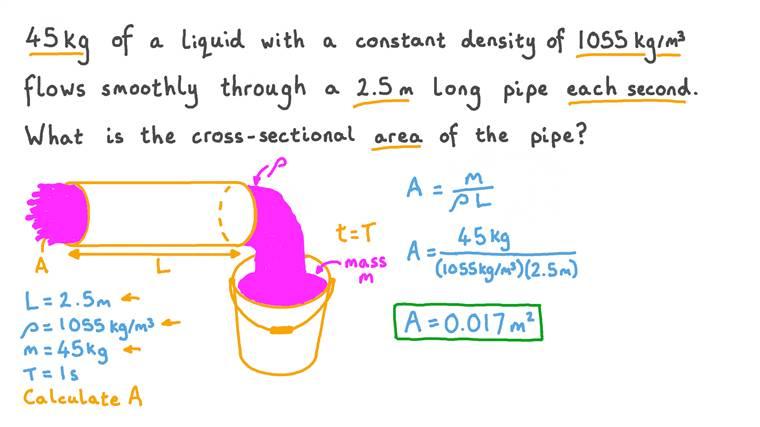 Calcul de la section transversale d'un tuyau à partir du débit massique
