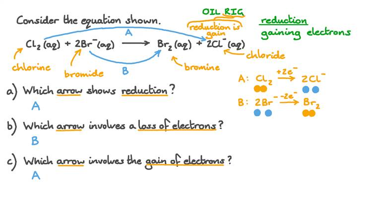 Identifying the Arrows That Indicate Losing and Gaining Electrons in Redox Reactions