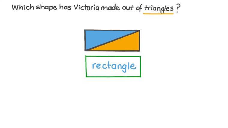 Using Similar Shapes to Compose Larger Shapes