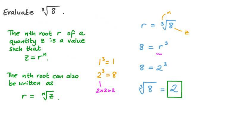 Calculer une racine cubique