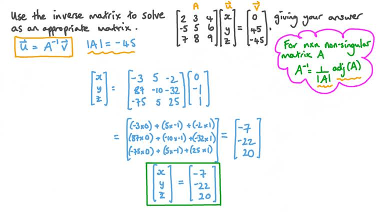 Using the Inverse Matrix to Solve a System of Linear Equations