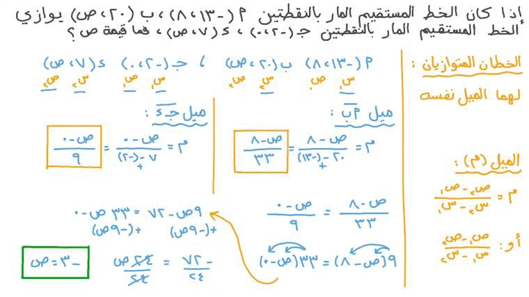 تحديد قيمة الإحداثي ﺹ لنقطتين تقعان على خطين مستقيمين متوازيين