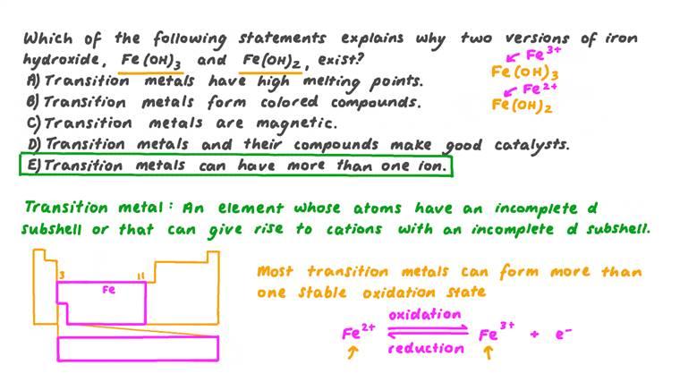 Comprendre que les éléments de transition ont plusieurs états d'oxydation stables