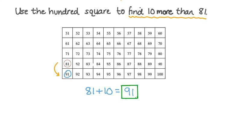 Sumar 10 a un número usando una tabla de cien