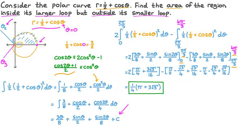 Finding the Area of a Region Inside the Larger Loop and Outside the Smaller Loop of a Curve