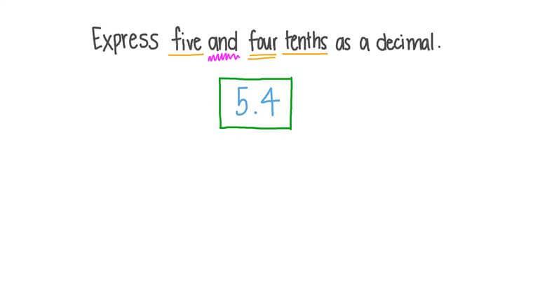 A Forma Escrita dos Números Decimais