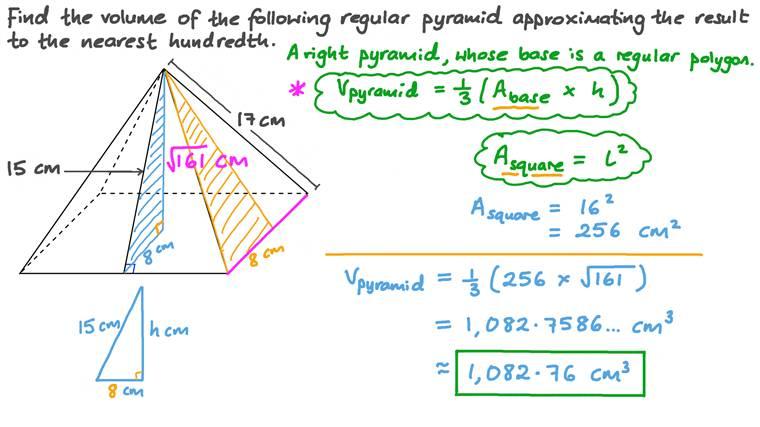 Calcul du volume d'une pyramide