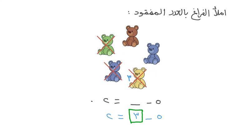 إيجاد المطروح الناقص في معادلات طرح تتضمن أعدادًا حتى العدد خمسة