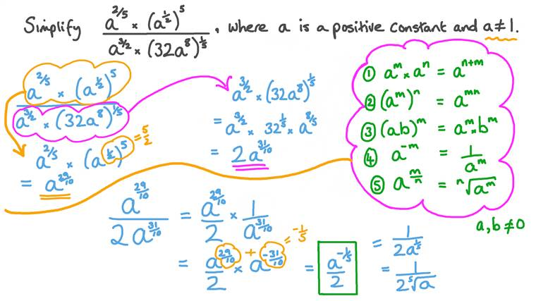 Simplifier des expressions algébriques rationnelles à l'aide des propriétés des exposants