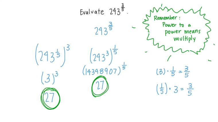 Evaluating an Expression with an Integer Base and a Positive Rational Exponent