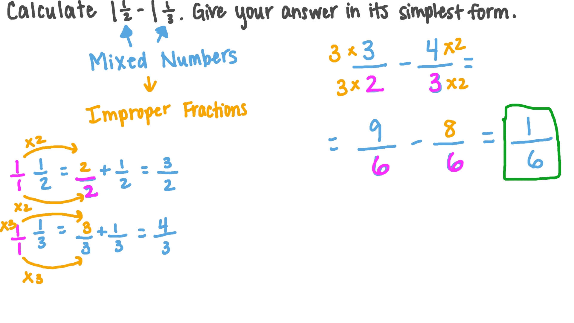 simplest form calculator mixed numbers  Subtracting Given Mixed Numbers with Unlike Denominators in the Simplest  Form