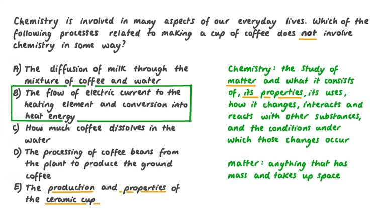 Identifying Everyday Processes That Involve the Study of Chemistry