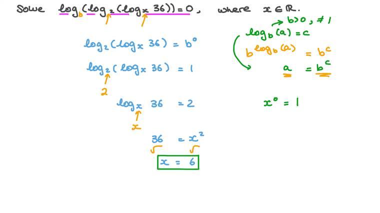 Résoudre des équations logarithmiques sur l'ensemble des nombres réels