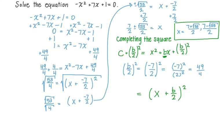 Résoudre des équations du second degré en complétant le carré