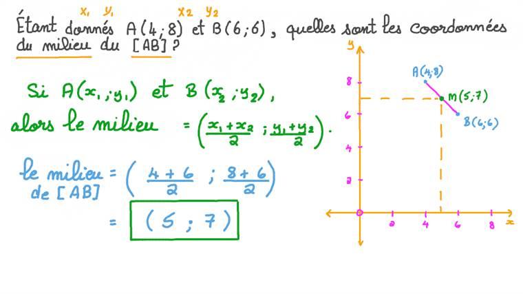 Trouver les coordonnées d'un point à l'aide de la formule du milieu
