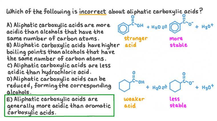 Identifier les propriétés physiques et chimiques des acides carboxyliques aliphatiques
