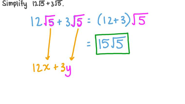 Simplifying Numerical Expressions Using the Properties of Square Roots