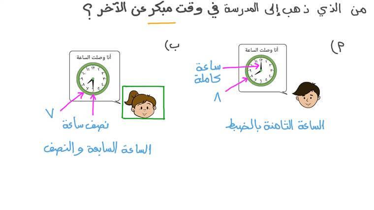 استخدام العبارتين: «في وقت مبكر» و«في وقت متأخر» عند قراءة الوقت لأقرب نصف ساعة