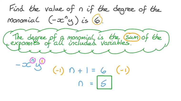 Finding the Missing Constant Given the Degree of the Monomial