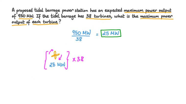 Finding the Maximum Power Output of a Single Turbine in a Power Station