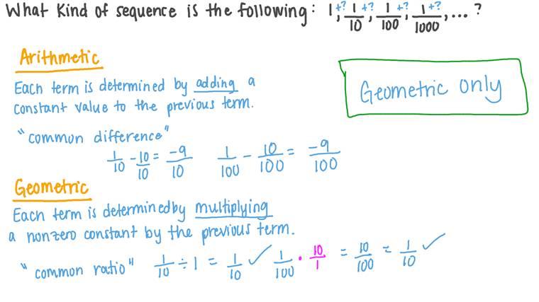 Reconnaître les suites géométriques et arithmétiques