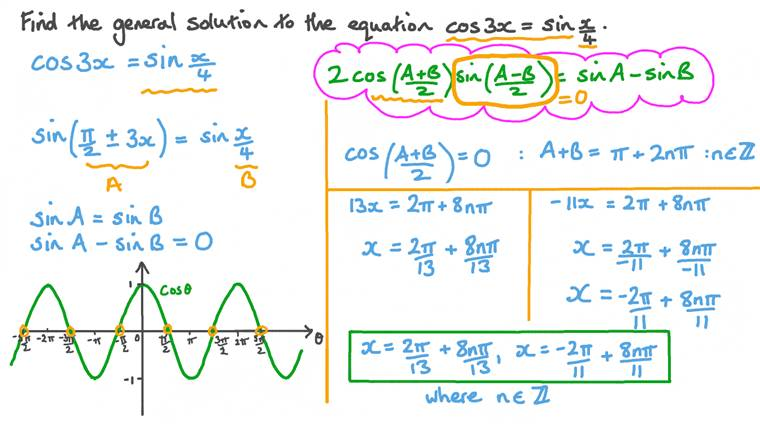 Finding the General Solution of the Trigonometric Equation cos (3𝑥) = sin (𝑥/4)