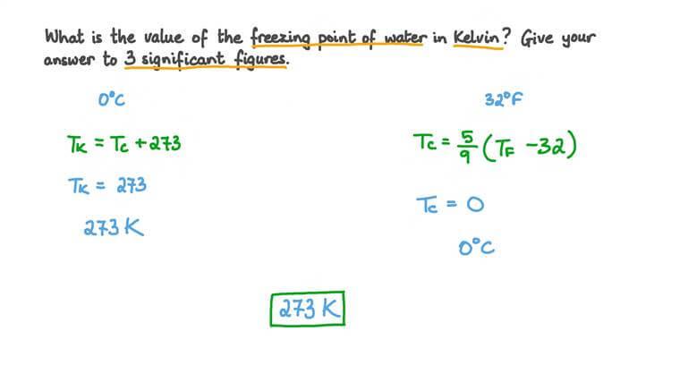 Connaître les points clés sur les échelles de température