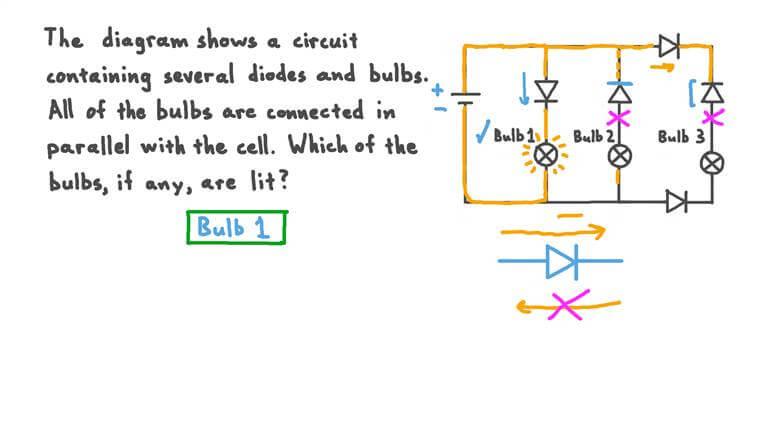 Comprendre les diodes dans les schémas électriques