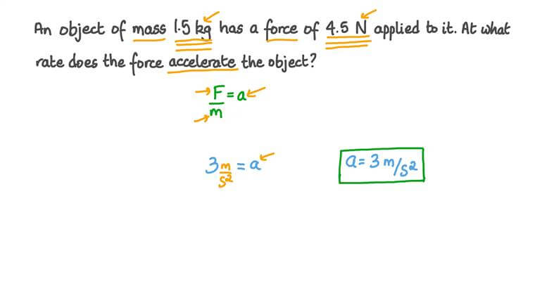 Acceleration and Force