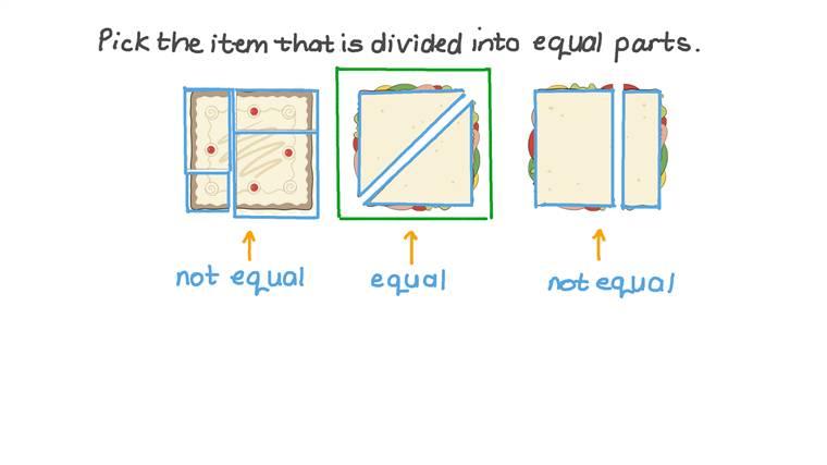 Reconocer partes iguales en objetos cuadrados
