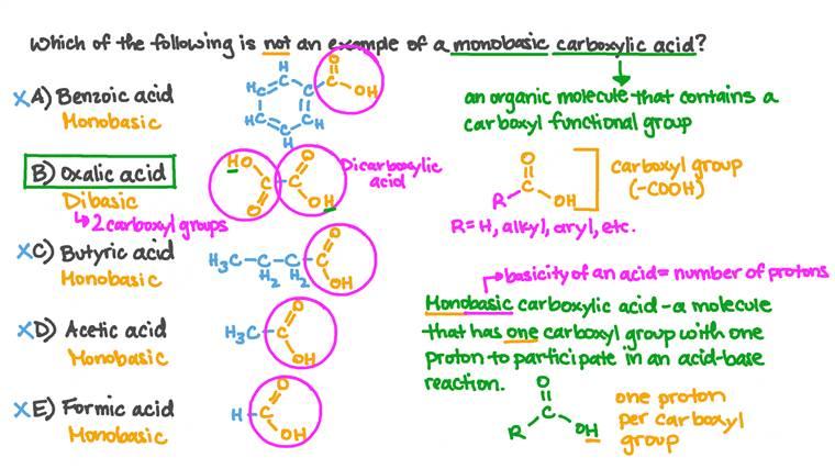 Déterminer quelle option répertoriée n'est pas un acide carboxylique monobasique