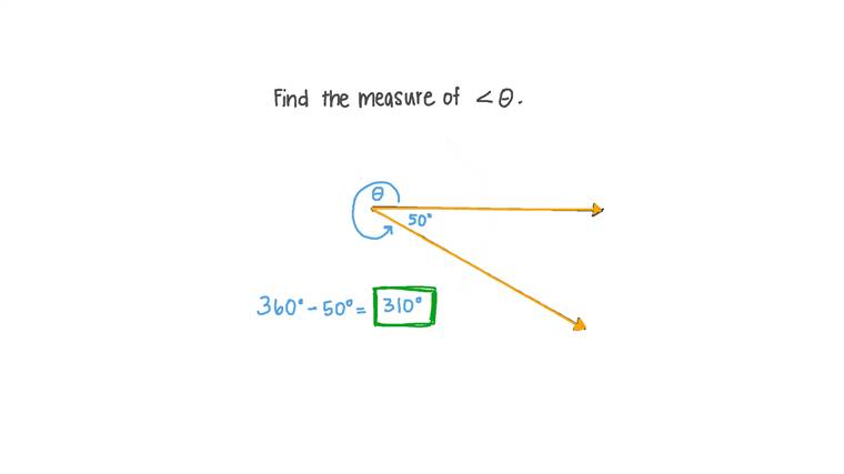 Déterminer un angle autour d'un point étant donné son angle coterminal