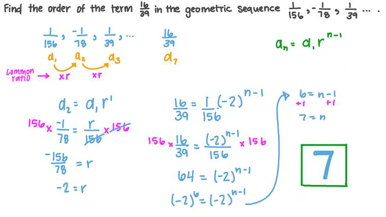 Finding the Order of a Term in a Given Geometric Sequence Given Its Value