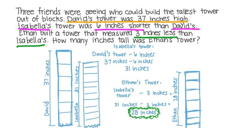 Solving Two-Step Additive Comparison Word Problems with Two-Digit Numbers