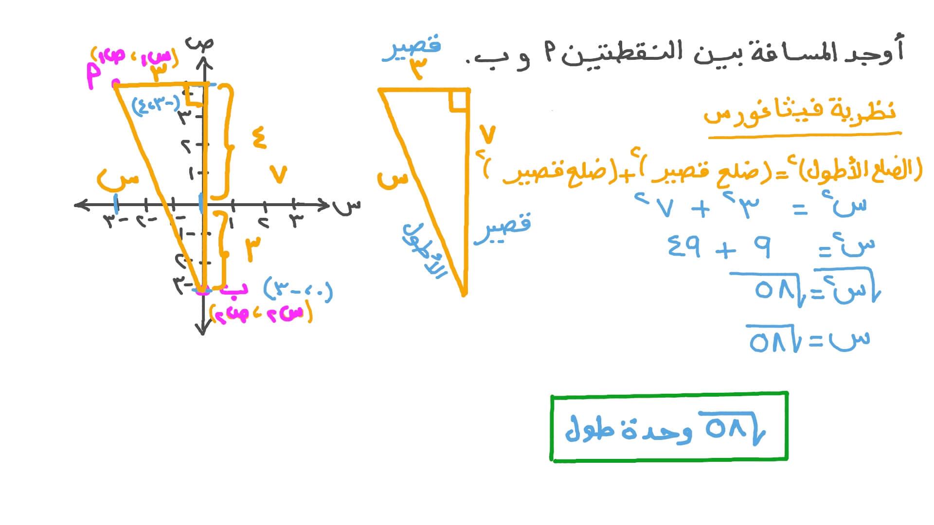 فيديو السؤال إيجاد المسافة بين نقطتين باستخدام قانون المسافة بين نقطتين نجوى