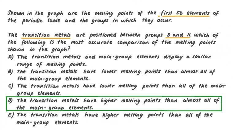 Comprendre les tendances suivies par les points de fusion des métaux de transition par comparaison avec les éléments du groupe principal