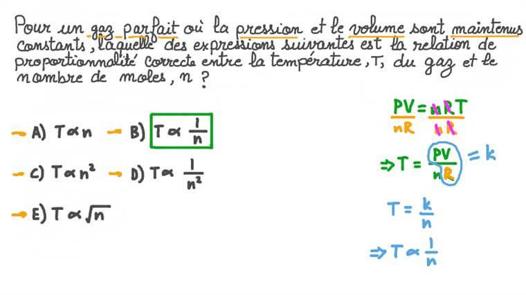 Détermination de la relation entre la température et le nombre de moles d'un gaz parfait