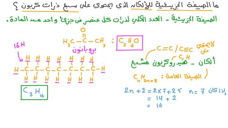تطبيق الصيغة العامة للصيغ الكيميائية للألكانات