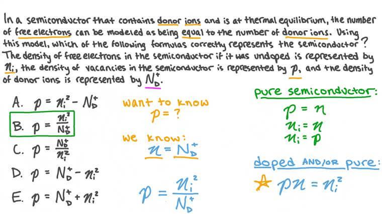 Expression de la densité de trous d'électrons dans un semi-conducteur dopé avec des ions donneurs d'électrons