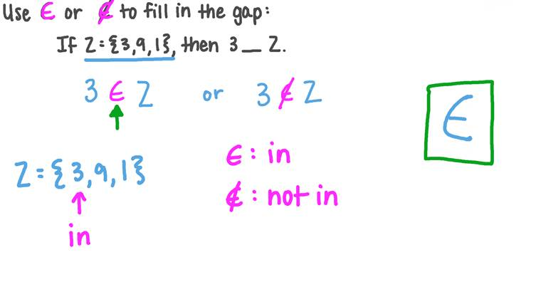 Verifying Whether an Element Belongs to a Set Using the Equality of Sets
