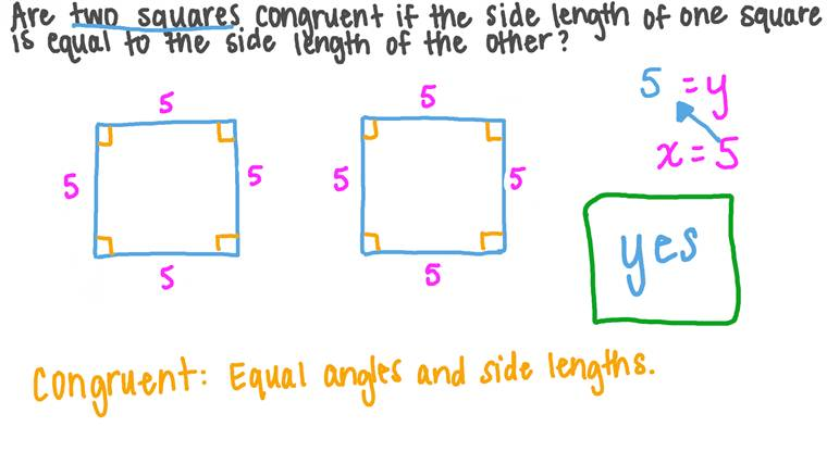 Congruency of Squares