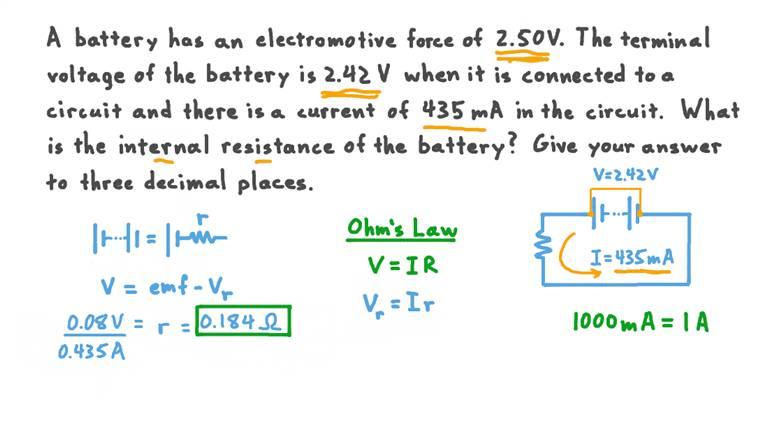 Déterminer la résistance interne d'une batterie