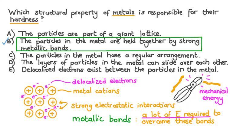 Comprendre pourquoi les métaux sont généralement des substances rigides et dures