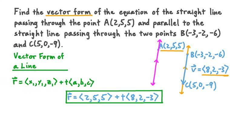Déterminer l'équation d'une droite passant par un point donné et parallèle à une droite donnée sous forme vectorielle