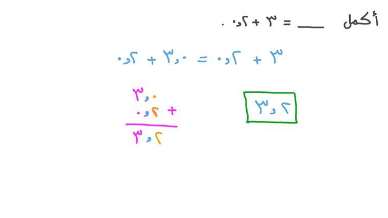إيجاد العدد الناقص عند كتابة عدد عشري في صورته التحليلية