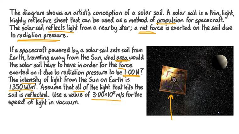 Calcul de l'aire d'une surface subissant une pression de rayonnement